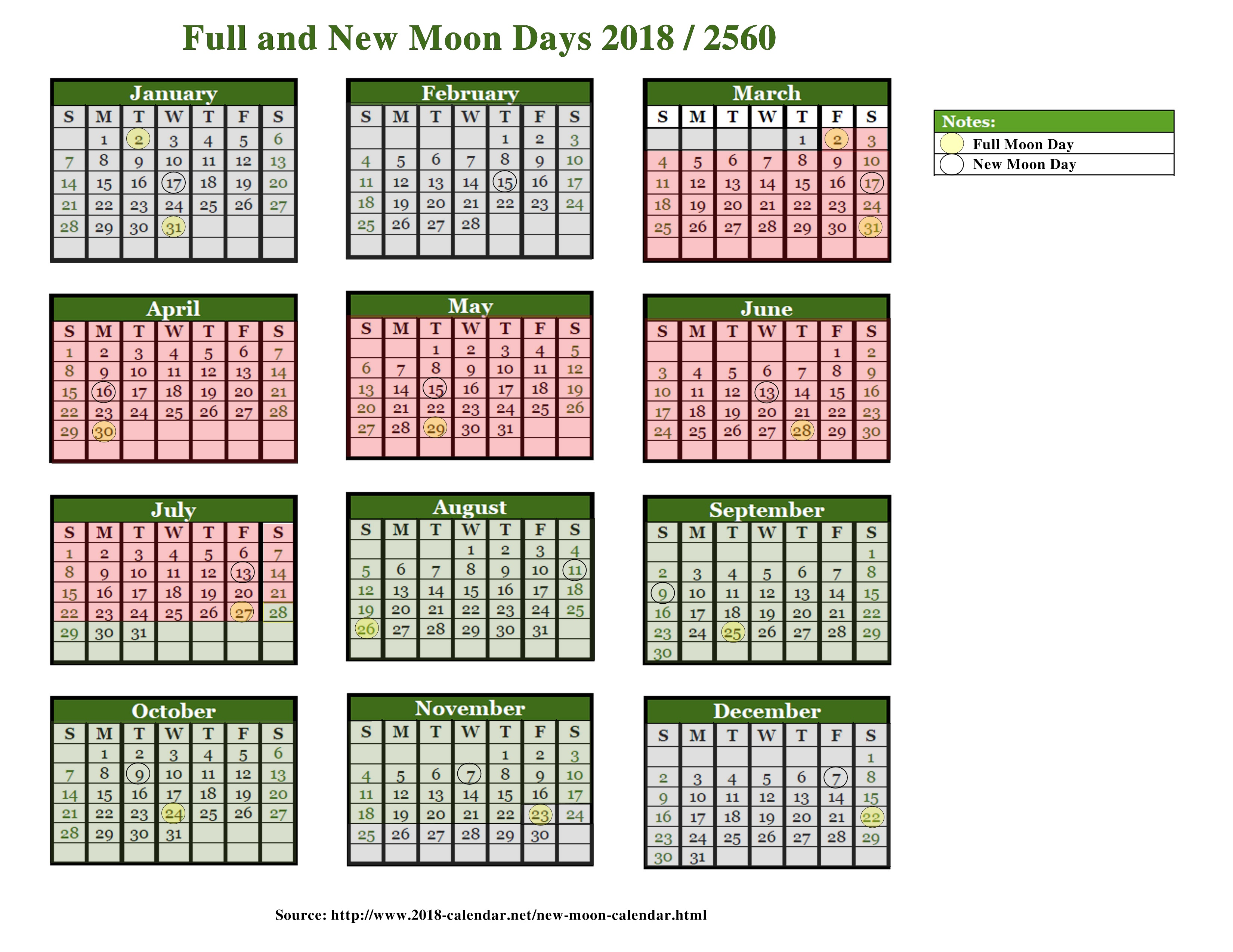 2018 Full and New Moons